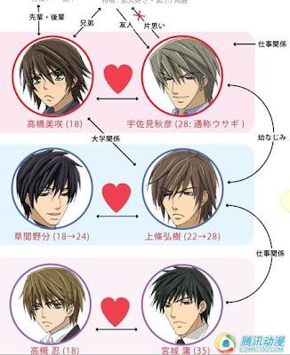 Junjou Romantica (манга+аниме) Junjou_Romantica