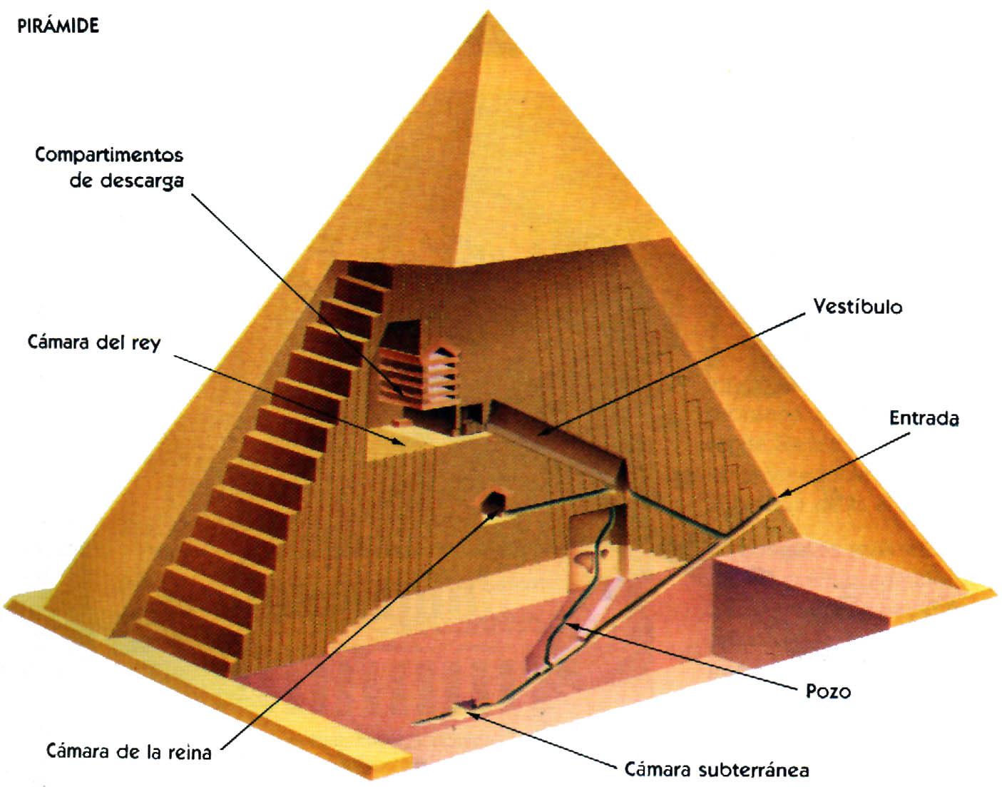 interior Pirámide Guiza