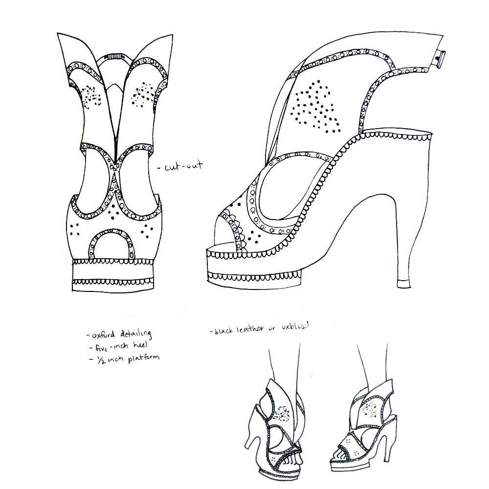 How To Draw High Heels From The Front · Viewing