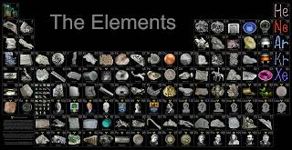 Elementos de la naturale tabla periodica la tabla peridica de los elementos es la organizacin que atendiendo a diversos criterios distribuye los distintos elemetos quimicos conforme a ciertas urtaz Choice Image