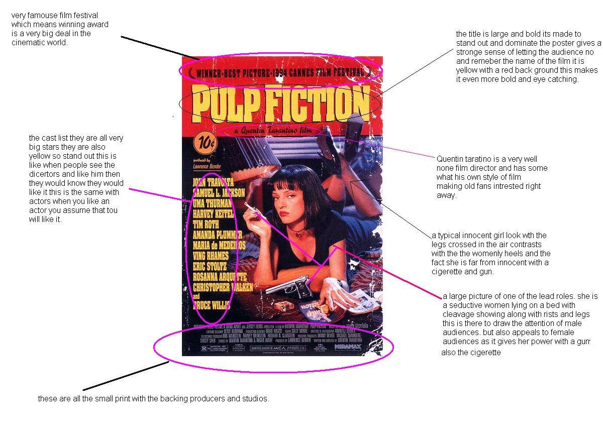 """an analysis of pulp fiction """"pulp /'pelp/ n 1 a soft, moist, shapeless mass of matter 2 a magazine or book containing lurid subject matter."""