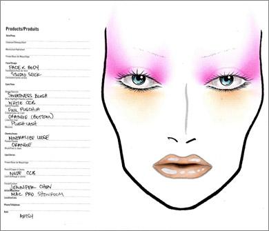 makeup face charts. makeup face charts.