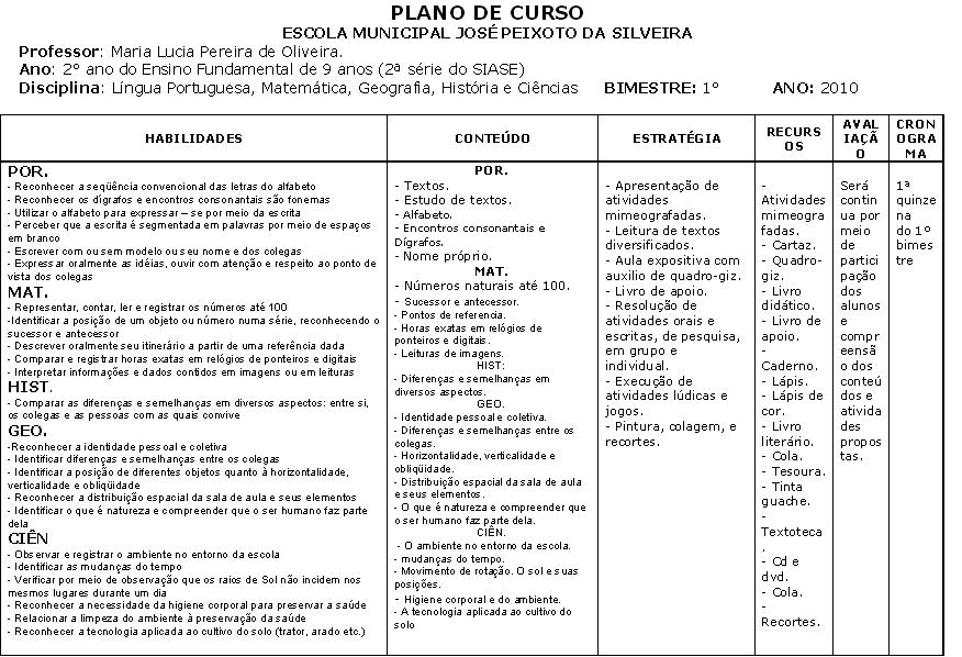 PLANO DE CURSO 2   ANO 2010 DOWNLOAD AQUI