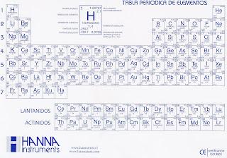 Torreciperro tabla peridica de los elementos tabla peridica de los elementos urtaz Images