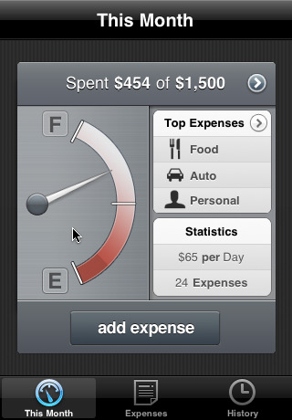 personal monthly budget. enter your monthly budget