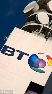 BT Phone company voted nation's worst in customer service