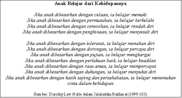 Artikel Tentang Blog Puisi Urang Sunda yang ada di belfend.web.id