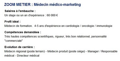 ZOOM METIER : Médecin médico-marketing sept 2010 Hays