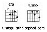 C 6 and Cm6 Chord - Guitar Chord Chart