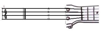 ukulele stemning