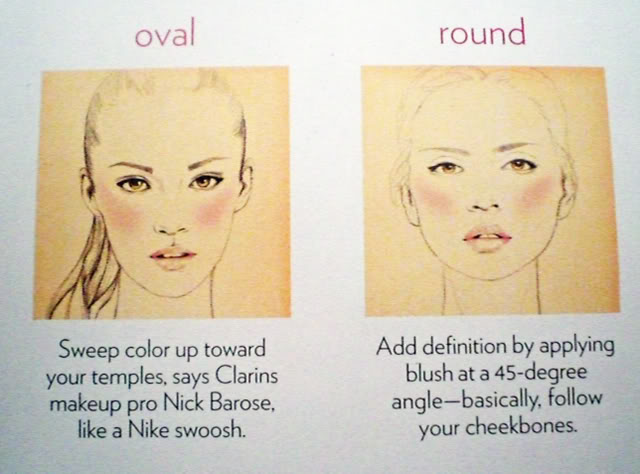 nona ellin's blog: Make Up Tips for Round Faces