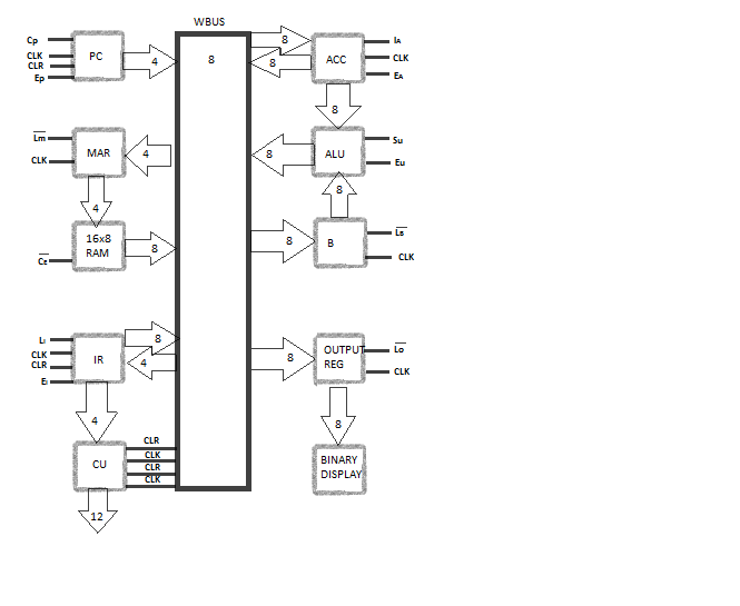 8 bit computer | avr freaks sap 1 circuit diagram #4