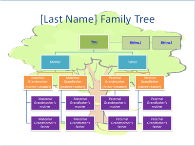 how to make a family tree