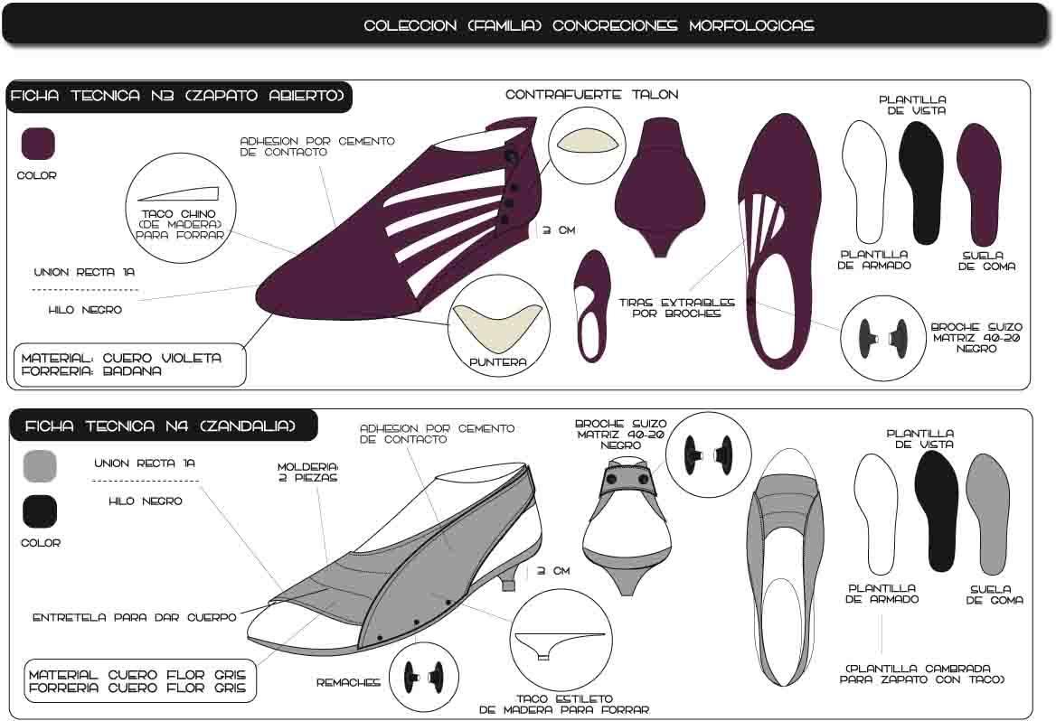 Dise o de indumentaria en la uba dise o de calzado for Diseno de zapatos