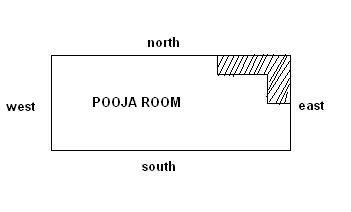 Remedies For Bedroom Above Kitchen