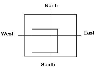 south-west corner in vastu