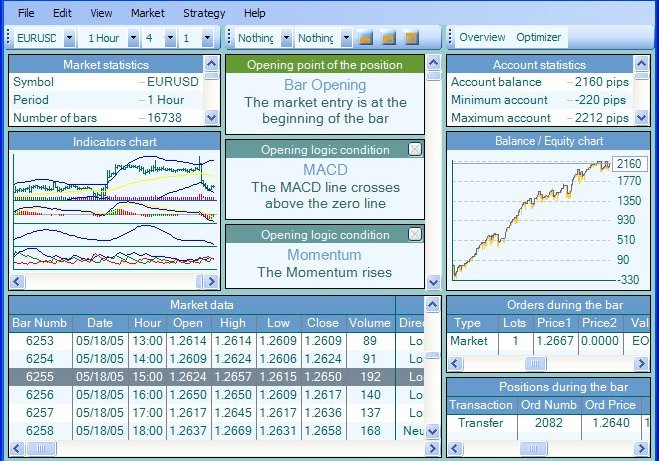 Automated forex trading platforms
