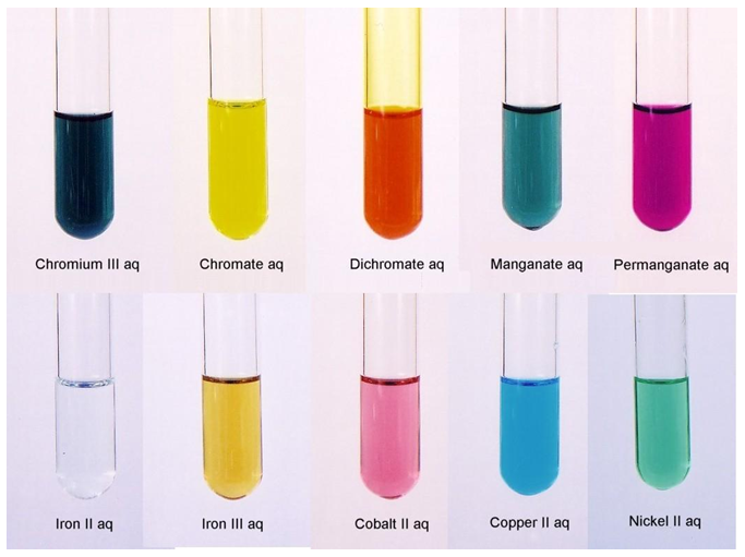 qualitative color reaction