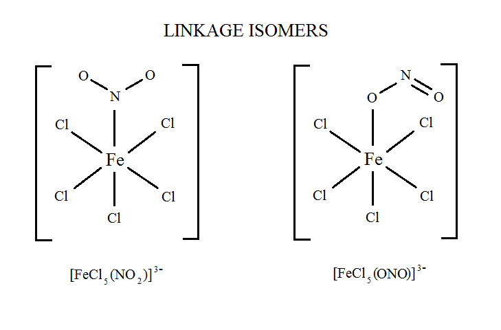 Chem 1180 225 Structure And Isomerism In Coordination Compounds