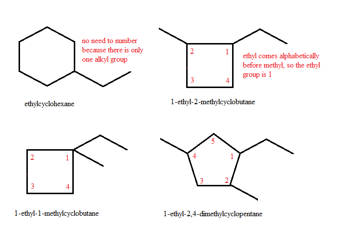 nomenclature of cyclic organic compounds pdf