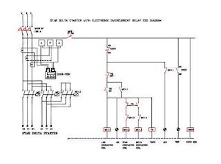 Rangkaian System Kendali Elektromagnetik Pada Motor Induksi 3 ...