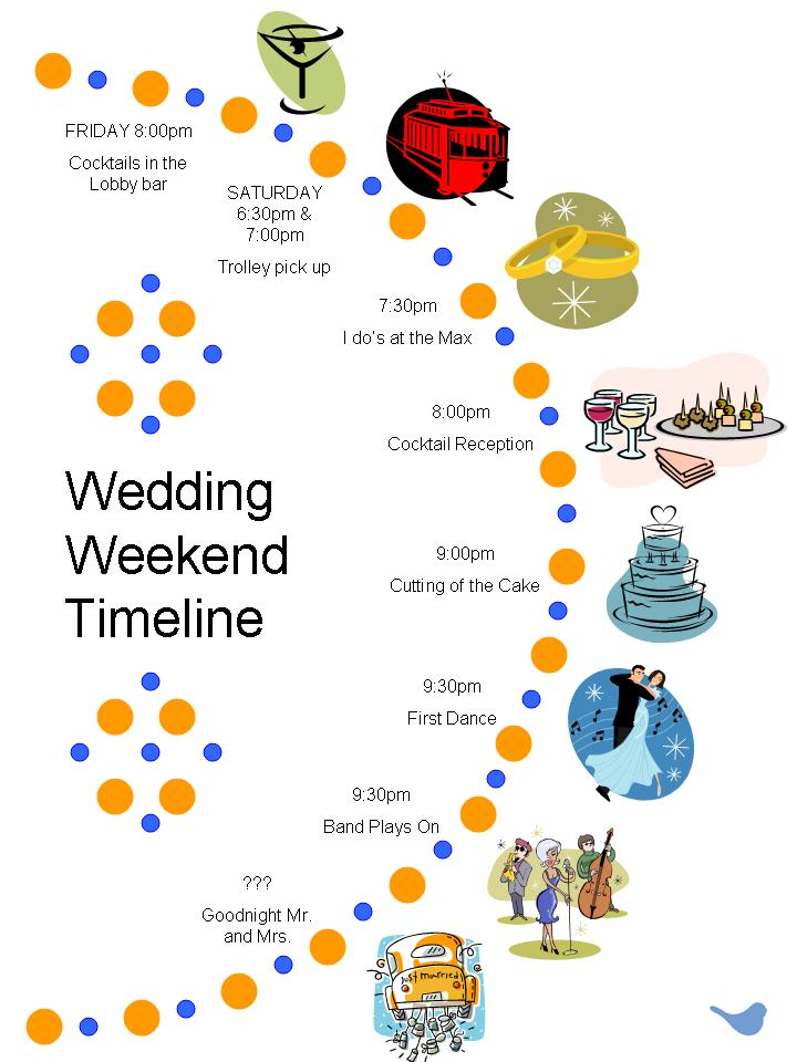 One of the brides posted an adorable wedding timeline that I recreated for