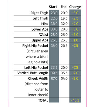 tracy anderson metamorphosis diet plan pdf