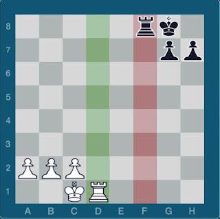 échecs les noirs gagnent