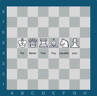 Les pièces aux échecs