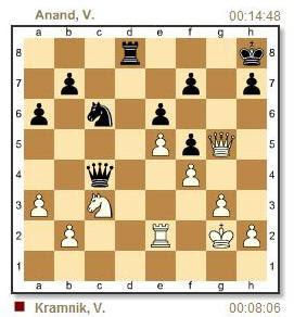 la position finale de la 8ème partie d'échecs