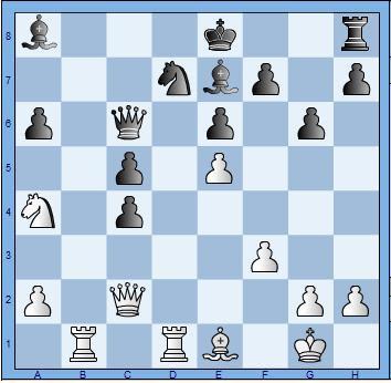 Etienne Bacrot (2728) 1-0 Shakhriyar Mamedyarov (2725)