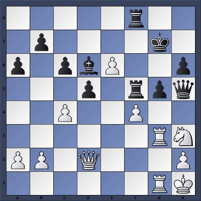 Echecs & Tactique : Les Blancs gagnent en 2 coups - Niveau Fort