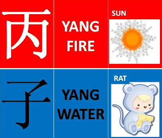 bing fire and yang water month