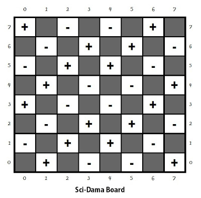 Sci Dama board scidam scidamath board boardgames board games how to play sci dama for kids
