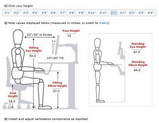 197 134 Digital And Visualisation Chair Ergonomics Calculator