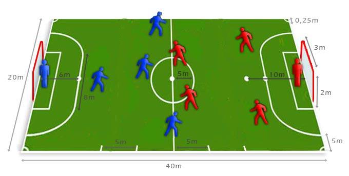 Zapata palacios diego alejandro 802 csd futsal o futbol for 5 reglas del futbol de salon