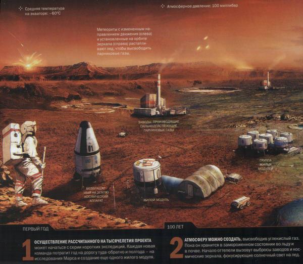 У вас никогда не будет летающего автомобиля и путёвки на Марс, но это ничего