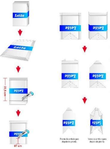 Como hacer un Panel Solar Casero 8