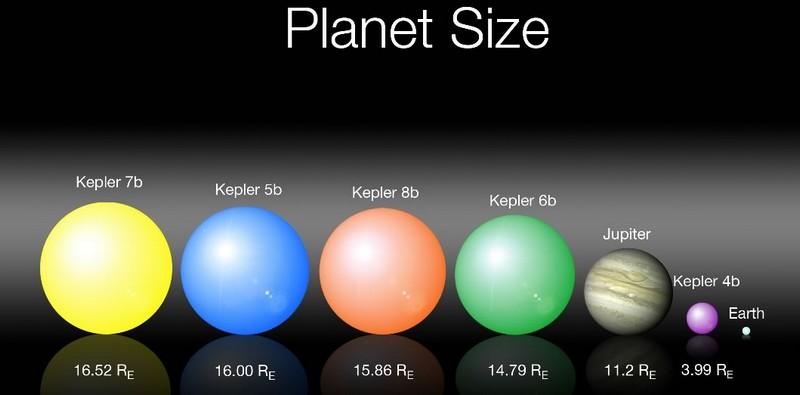 Populares Recursos Educativos: A década dos planetas ST54