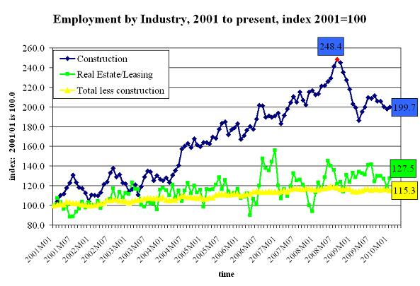 [industry-jan10.JPG]