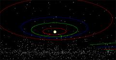 Εσωτερικό ηλιακό σύστημα