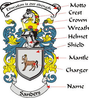 There Are No Hard And Fast Rules To Apply When Making Your Coat Of Arms Ive Seen Some With The Motto At Top Others Bottom