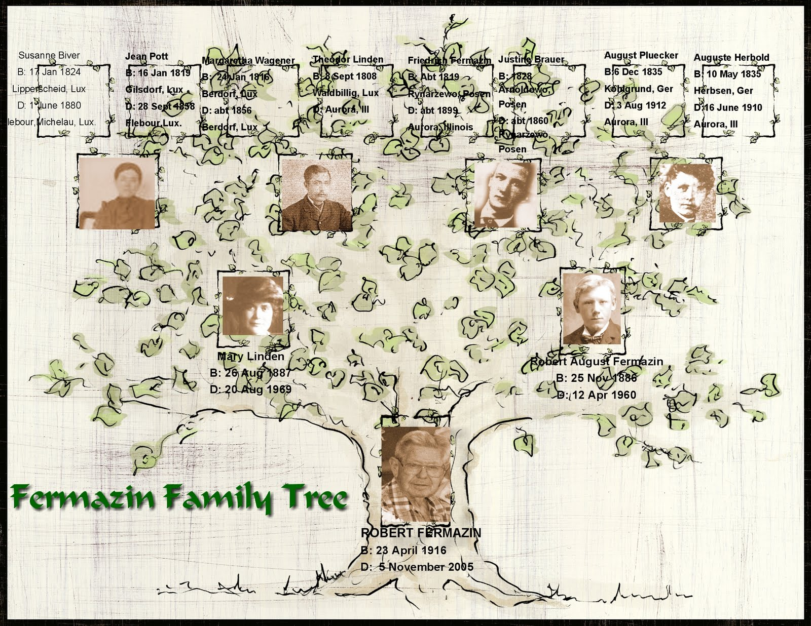How to scrapbook family tree - Carnival Of Genealogy 96th Edition