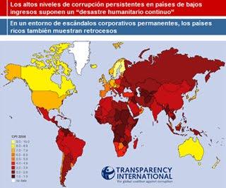 Mapa Niveles de Corrupción en el Mundo