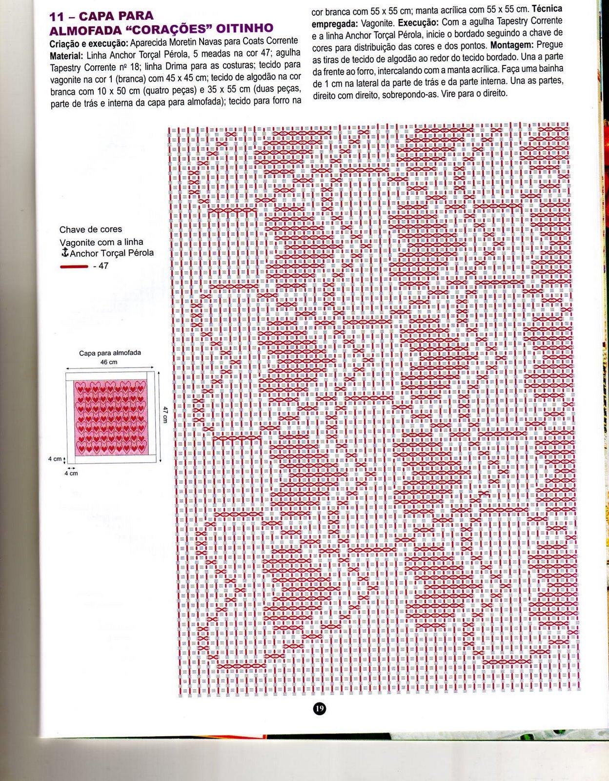 grafico da capa