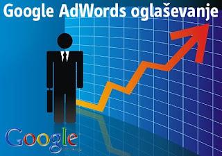 google adwords oglaševanje, poceni oglasevanje