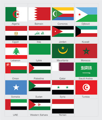 http://2.bp.blogspot.com/_hdFjSUaUn6w/S8MCdvmqvvI/AAAAAAAAAj8/EmhcYDdFh40/s400/flags.jpg