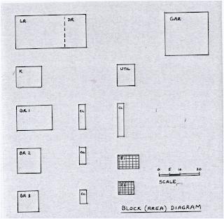 sample+block+diagram+2 victor functional arts sample block diagrams sample block diagram at fashall.co