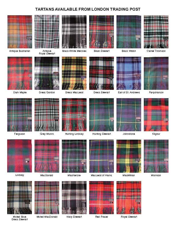 Tartans of scottish clans