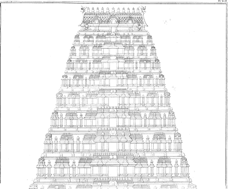 plus ultra essay on hindu architecture the essay explains how precise rules were laid down for arrangement of various structures an emphasis on perfect symmetry the level of engineering